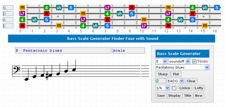 Gootar Piano Chord Generator and Scale Finder Programs