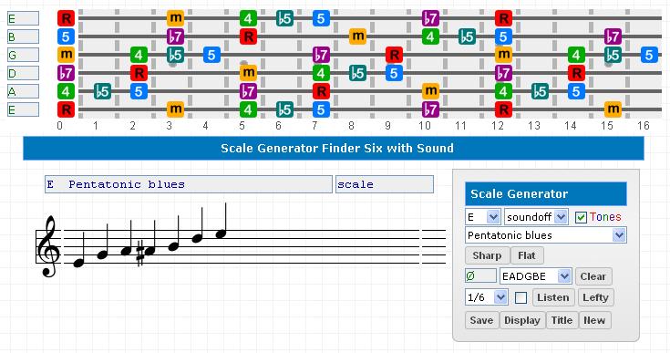 Gootar.com - Guitar Scale Generator Finder with Sound